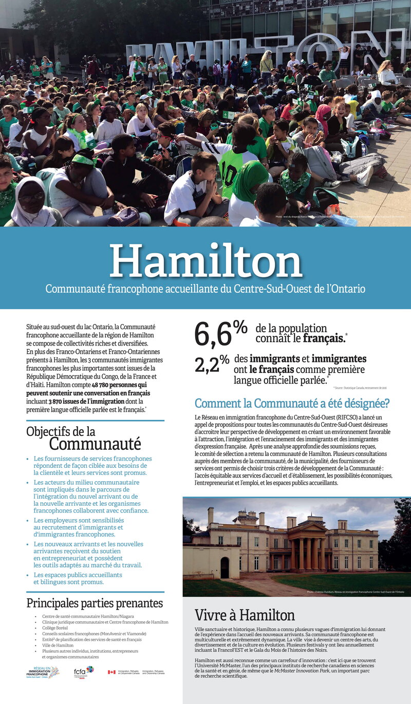 Hamilton, CFA